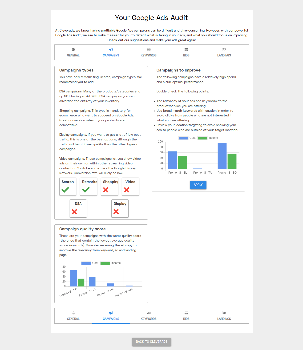 website quality tester