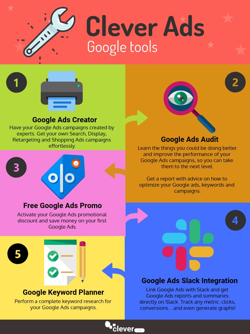 useful online tools