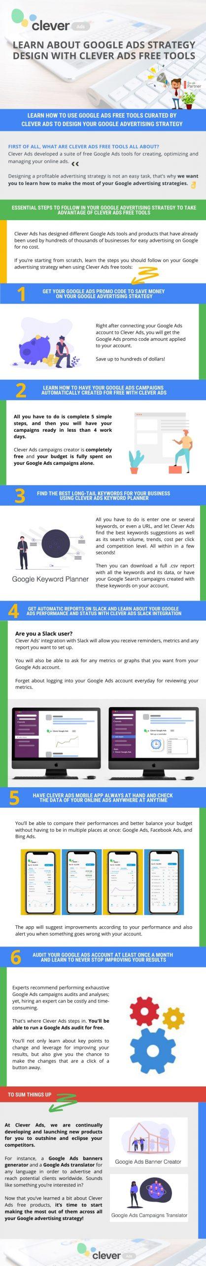learn marketing online strategies