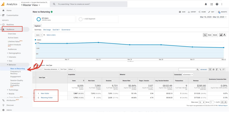 Google Analytics for beginners new vs returning report