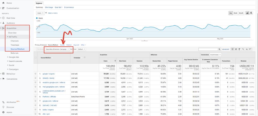 Where do I find UTM data in Google Analytics
