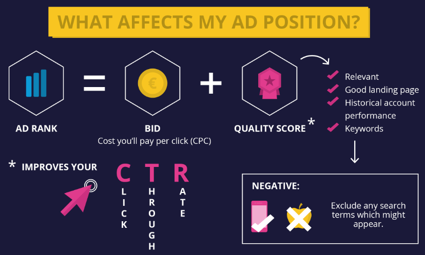 what affects my position