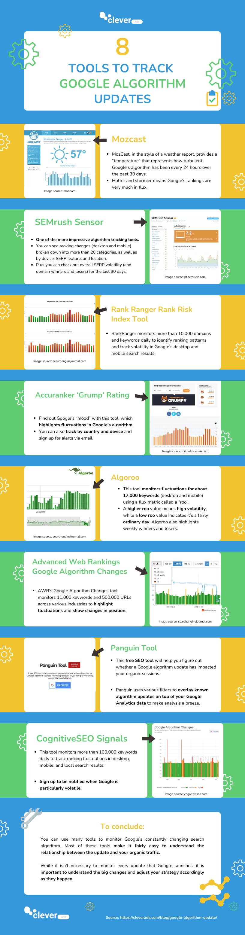 google algorithm update infographic