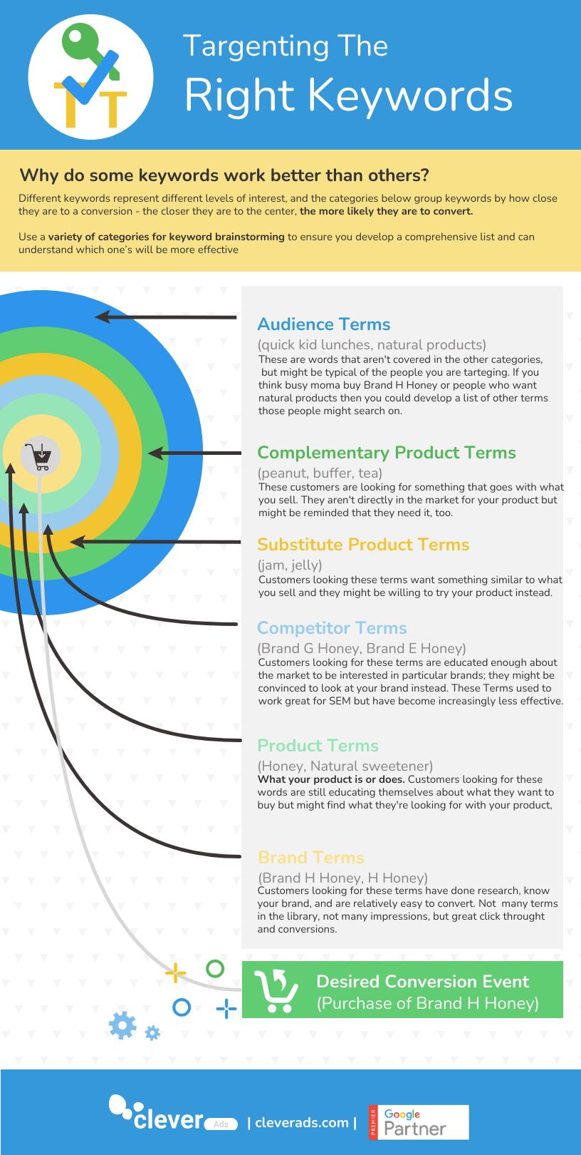rlsa infographic