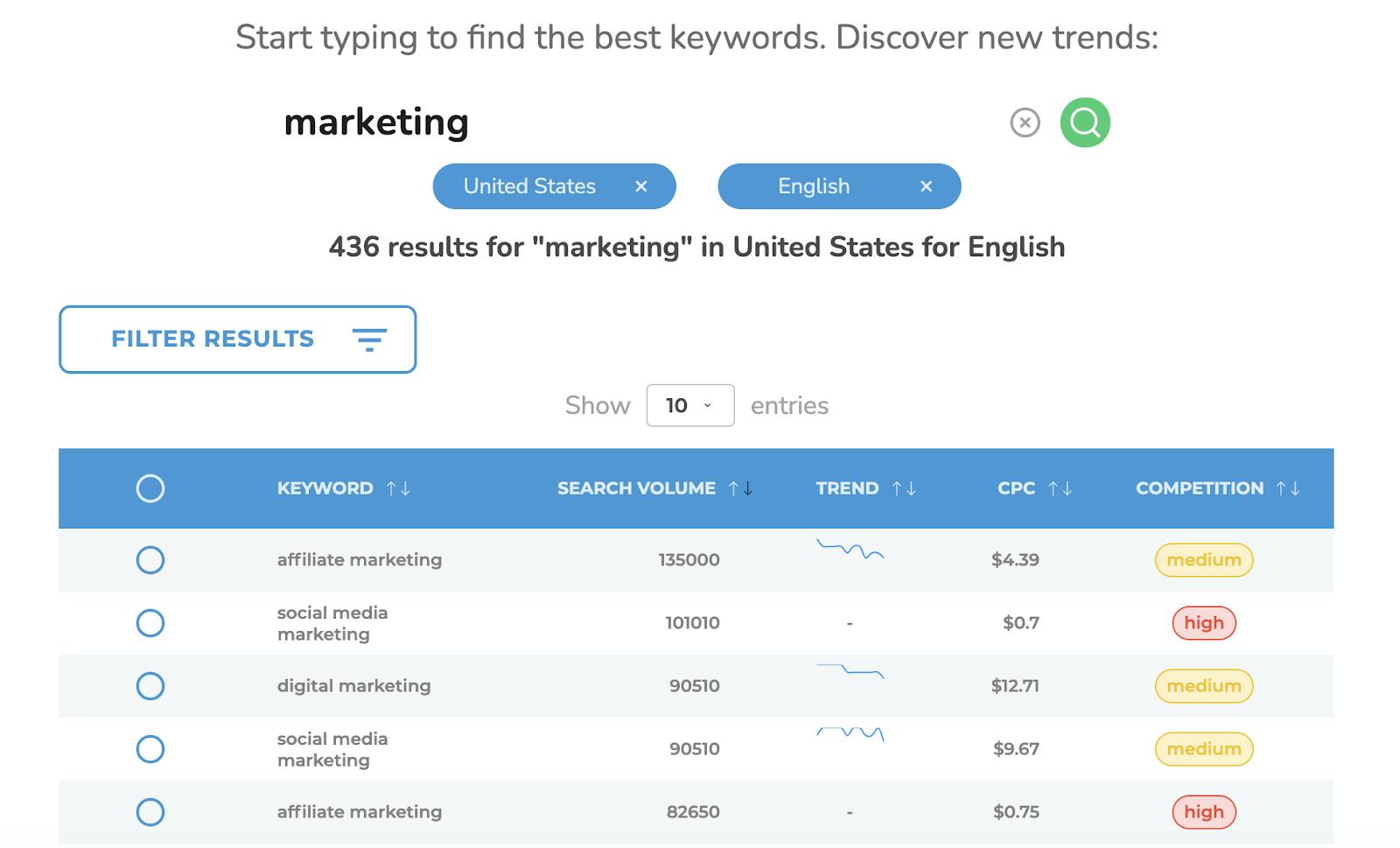 keyword planner screenshot