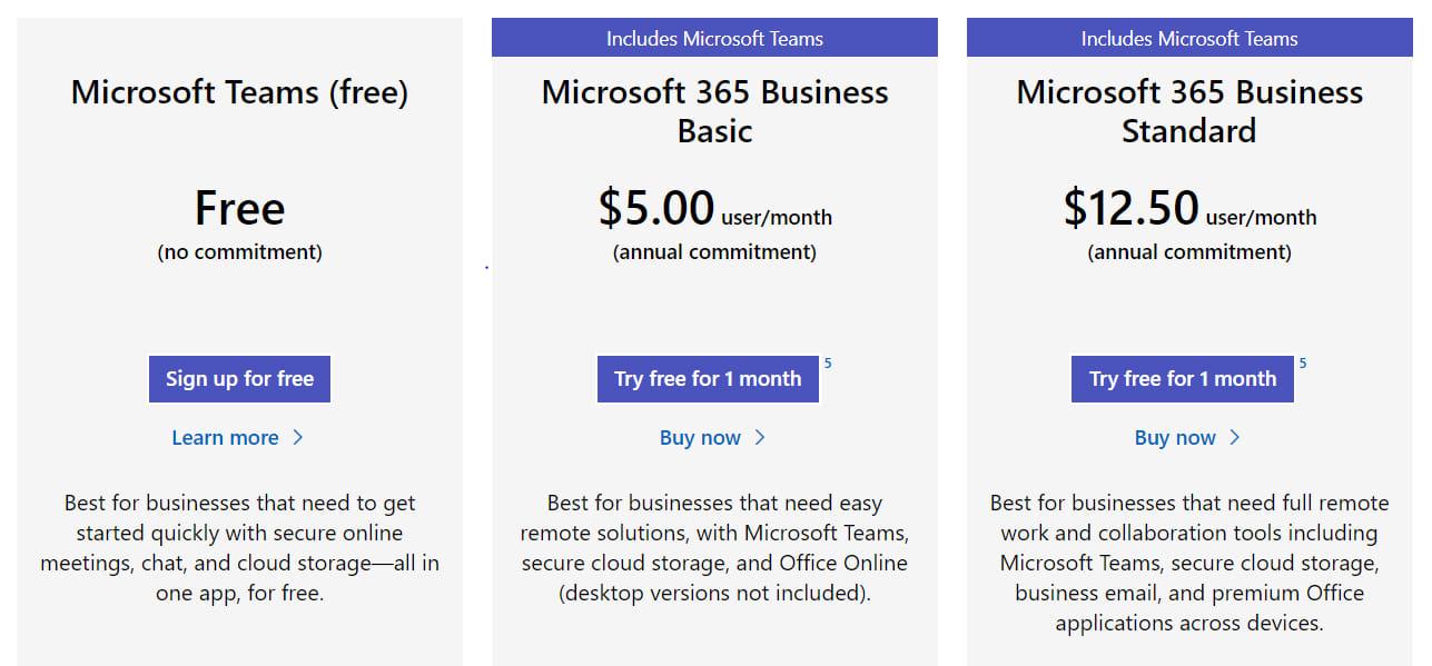 Microsoft Teams Pricing Plans