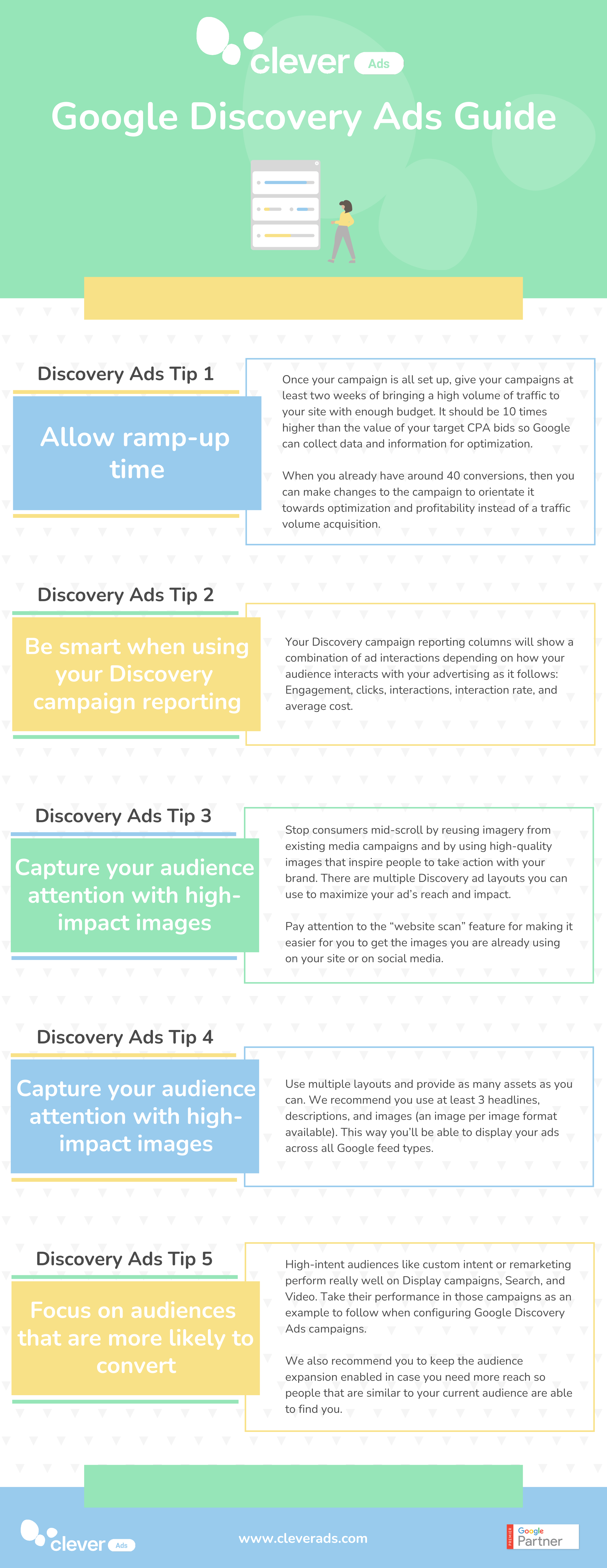 google discovery infographic