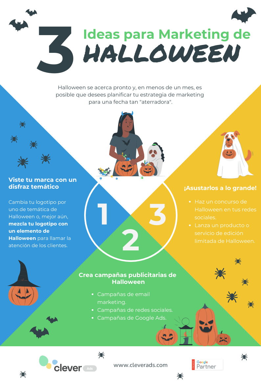 halloween de maerketing infografía